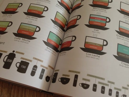 information-is-beautiful-pagina-3-coffee