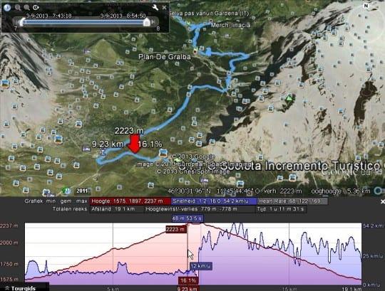 Mijn rit in Strava. Route, snelheid, stijgingspercentage en hartslag. Onderin het hoogteprofiel van de rit