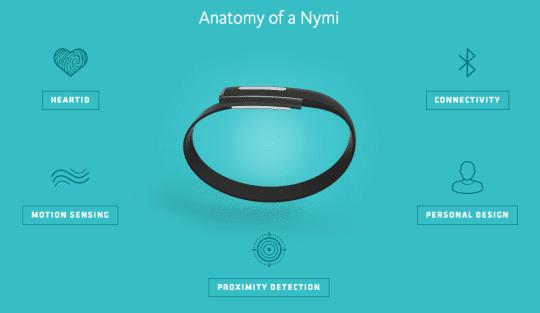 nymi_design