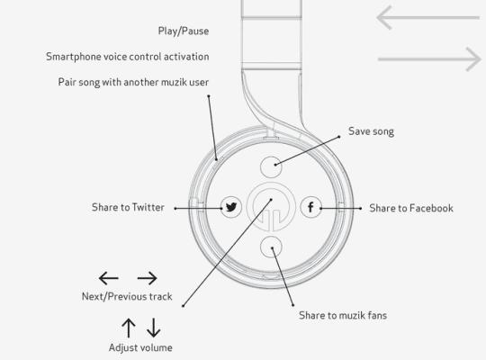 muzik_headphone_controls