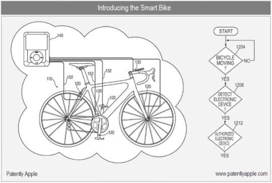 Apple-Smart-Bike