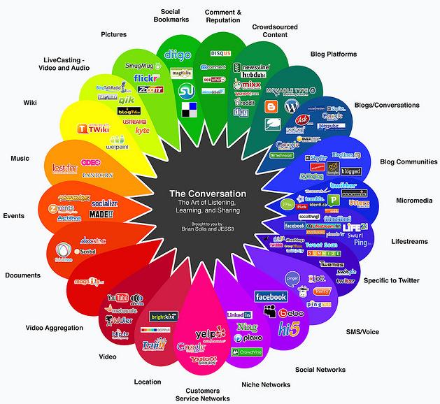 social-media-2014-brian-solis