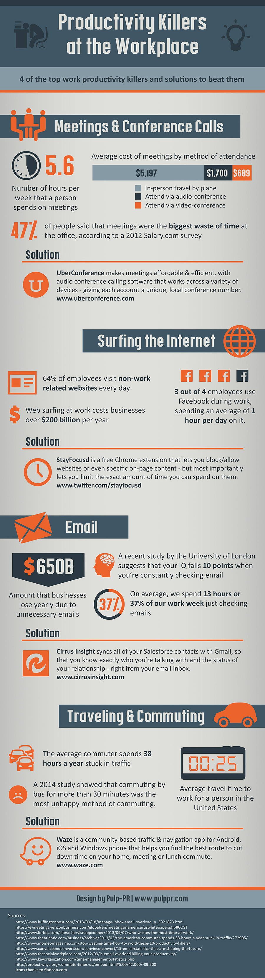 1399925460-4-biggest-productivity-killers-in-your-office-infographic
