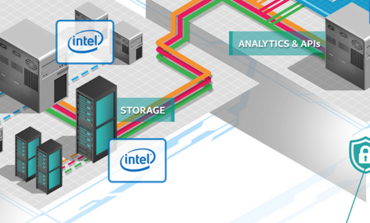 intel_iot_header