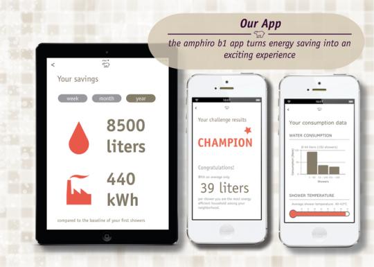 amphiro b1 app