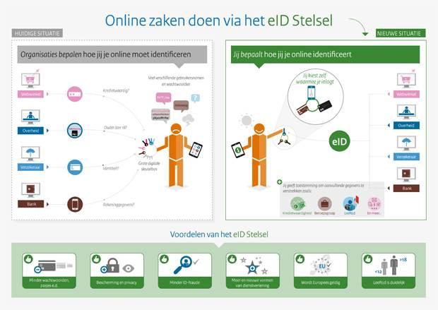 infographic-eidstelsel620
