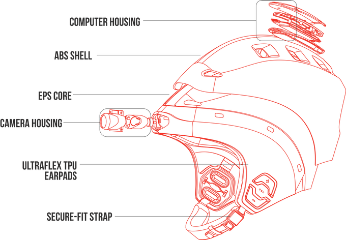 alpine helm