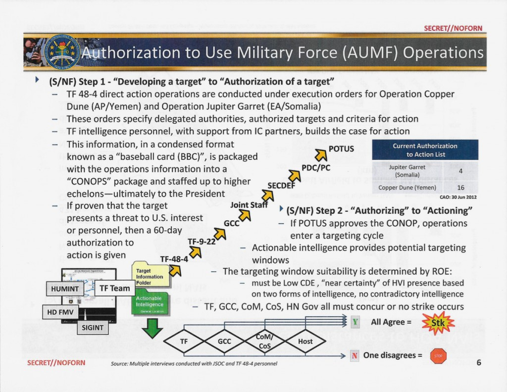 chain-of-command-1024x792