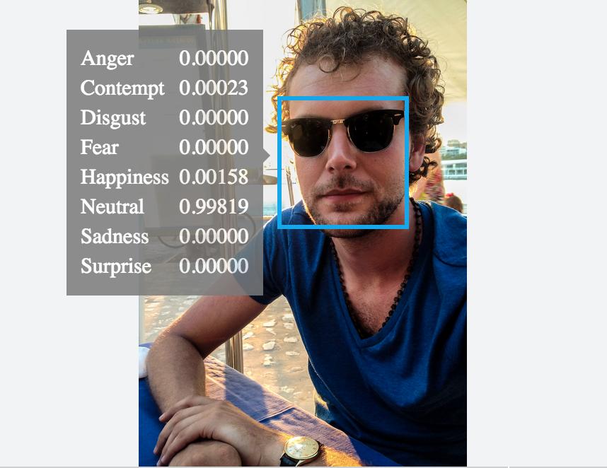 emoties microsoft