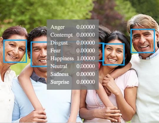 Microsoft emotie