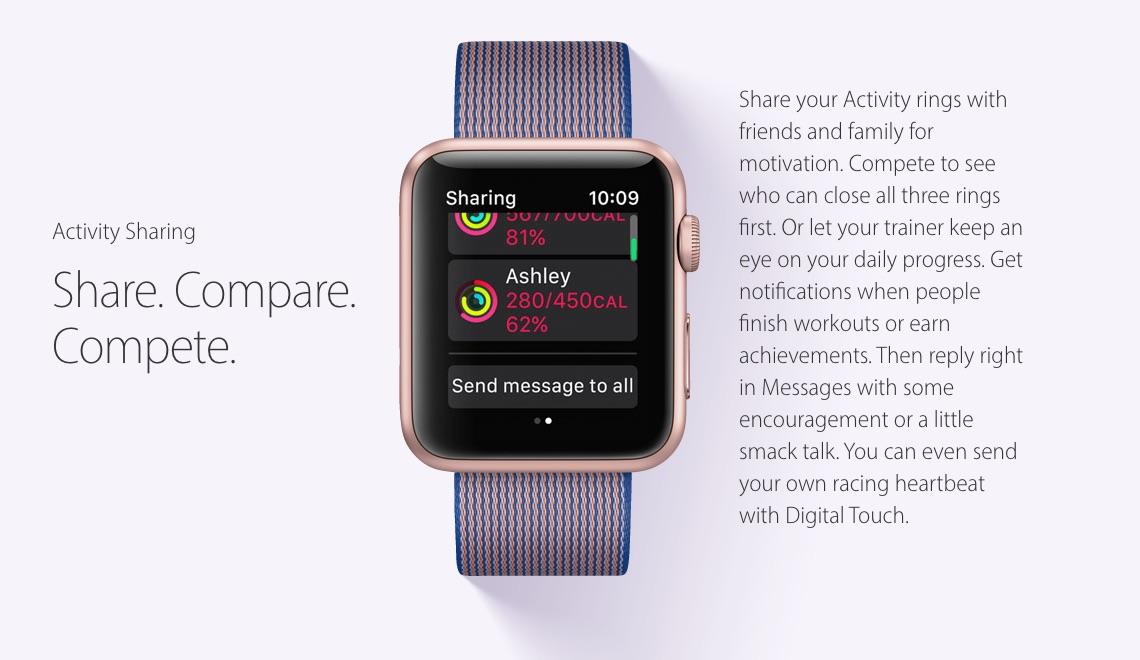 Activiteiten delen met je vrienden op de Apple Watch
