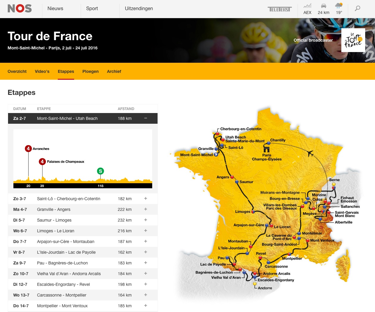 livestream Tour de France en etappeoverzicht bij de NOS