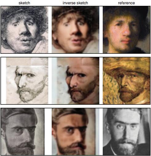 Neurale netwerken zelfportretten