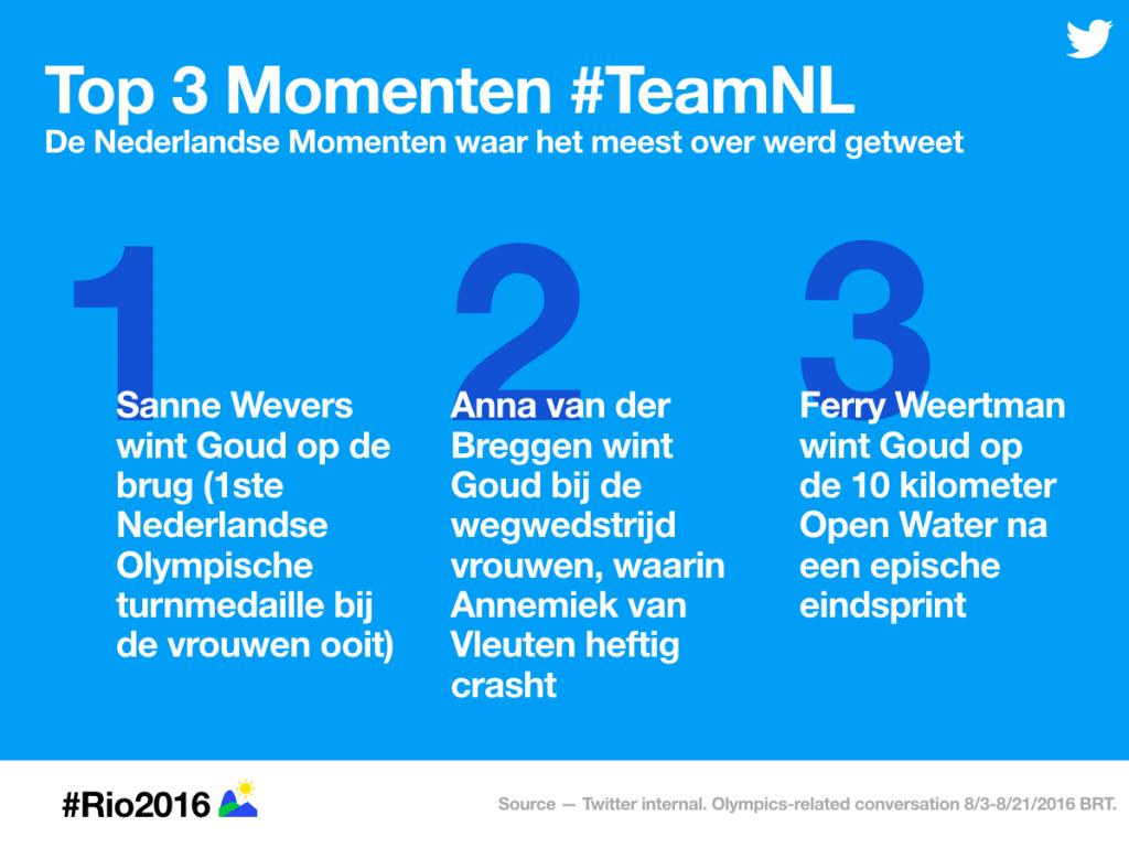 Top_3_Momenten_NL