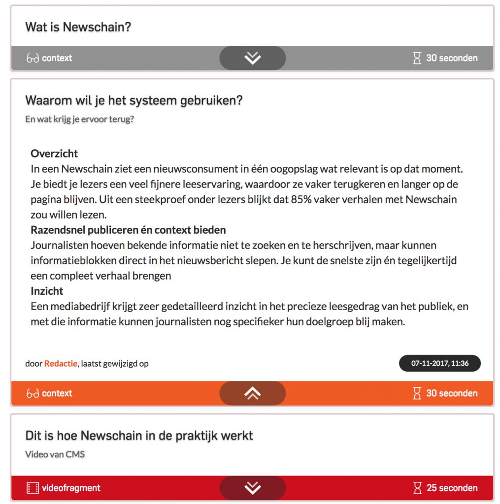 Newschain voorbeeld
