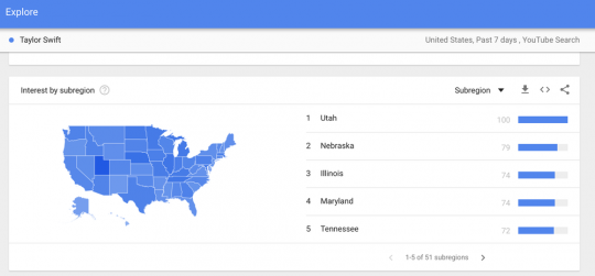 Google-Trends-Taylor-Swift