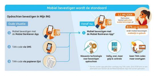 ING Mobiel bevestigen