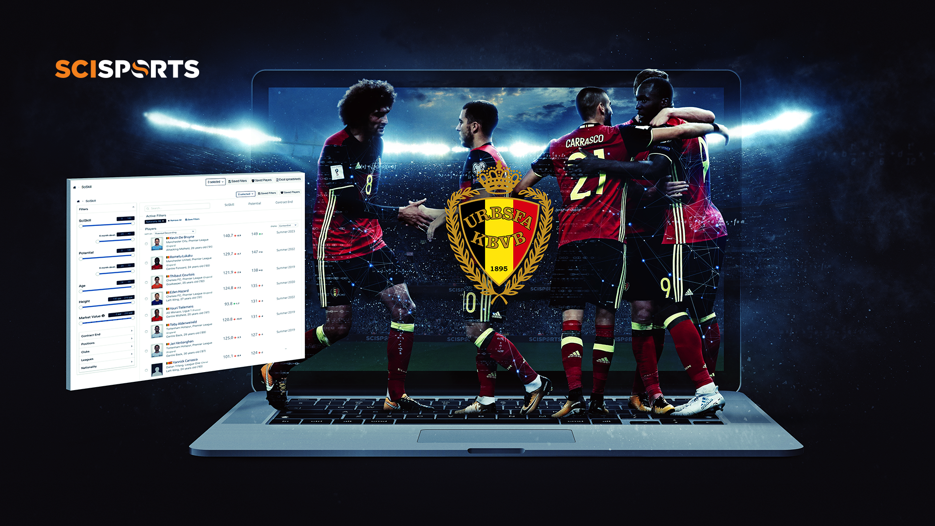 SciSports België voetbal