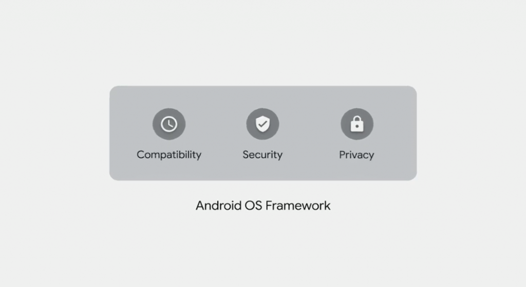 Android Q security updates
